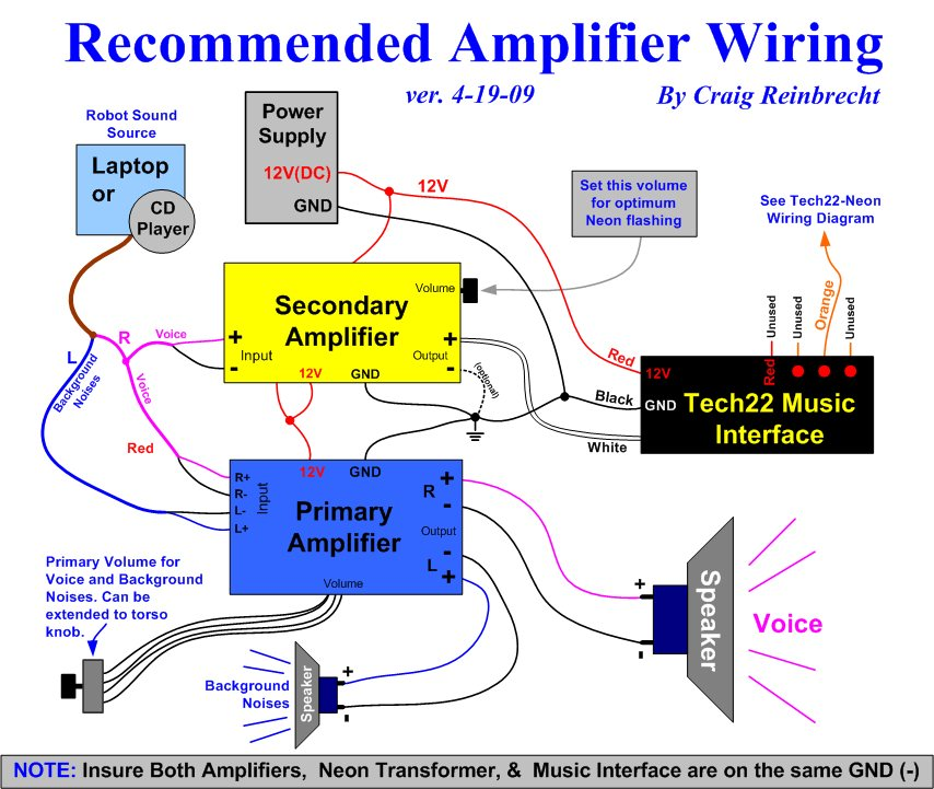 the b9 robot builders club harley amplifier wiring diagram amplifier wiring diagram #31